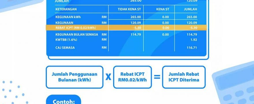 Pelanggan TNB terima rebate Imbalance cost pass Through (ICPT)